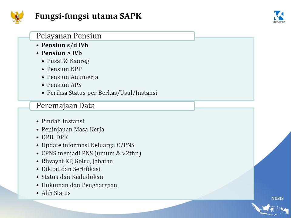NCSIS Fungsi-fungsi utama SAPK Pensiun s/d IVb Pensiun > IVb Pusat & Kanreg Pensiun KPP Pensiun Anumerta Pensiun APS Periksa Status per Berkas/Usul/In