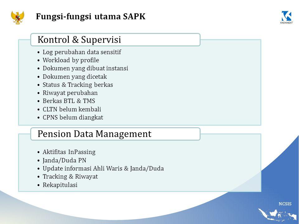 NCSIS Fungsi-fungsi utama SAPK Log perubahan data sensitif Workload by profile Dokumen yang dibuat instansi Dokumen yang dicetak Status & Tracking ber