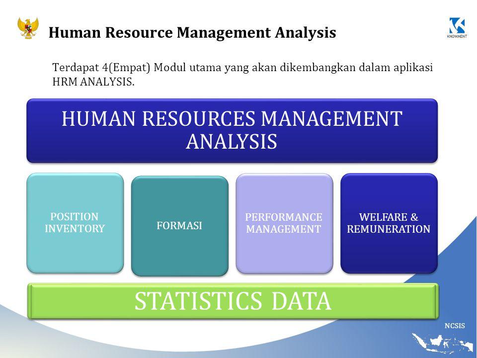 NCSIS Human Resource Management Analysis HUMAN RESOURCES MANAGEMENT ANALYSIS POSITION INVENTORY FORMASI PERFORMANCE MANAGEMENT WELFARE & REMUNERATION
