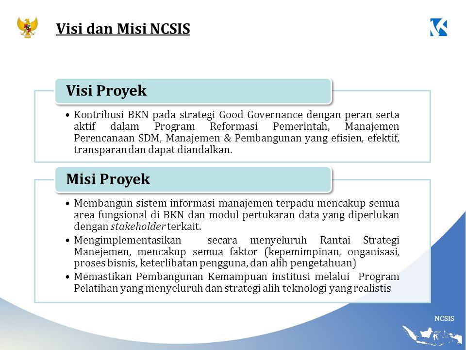 NCSIS Visi dan Misi NCSIS Kontribusi BKN pada strategi Good Governance dengan peran serta aktif dalam Program Reformasi Pemerintah, Manajemen Perencan