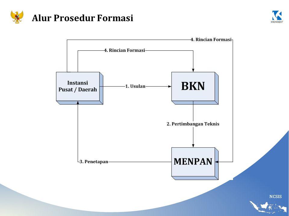 NCSIS Alur Prosedur Formasi