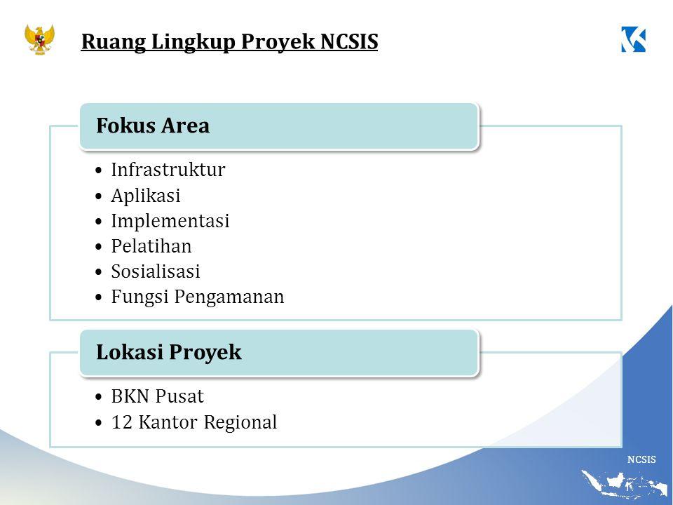 NCSIS Ruang Lingkup Proyek NCSIS Infrastruktur Aplikasi Implementasi Pelatihan Sosialisasi Fungsi Pengamanan Fokus Area BKN Pusat 12 Kantor Regional L
