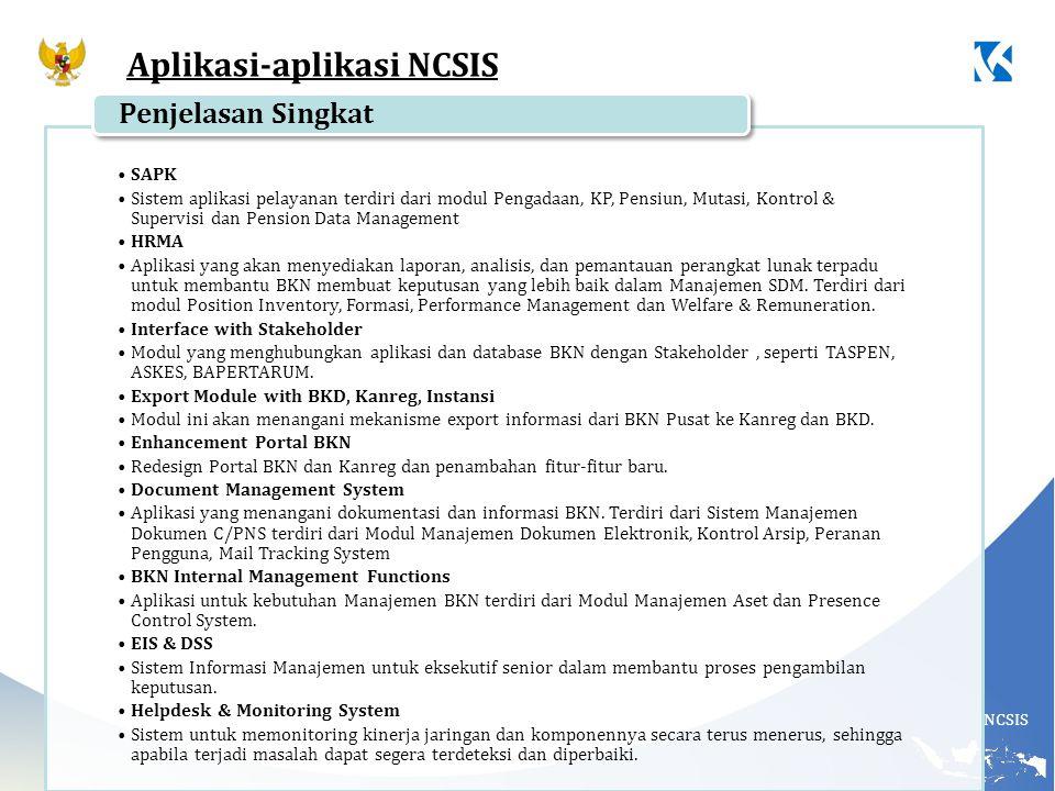 NCSIS Aplikasi-aplikasi NCSIS SAPK Sistem aplikasi pelayanan terdiri dari modul Pengadaan, KP, Pensiun, Mutasi, Kontrol & Supervisi dan Pension Data M
