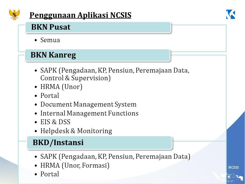 NCSIS Penggunaan Aplikasi NCSIS Semua BKN Pusat SAPK (Pengadaan, KP, Pensiun, Peremajaan Data, Control & Supervision) HRMA (Unor) Portal Document Mana