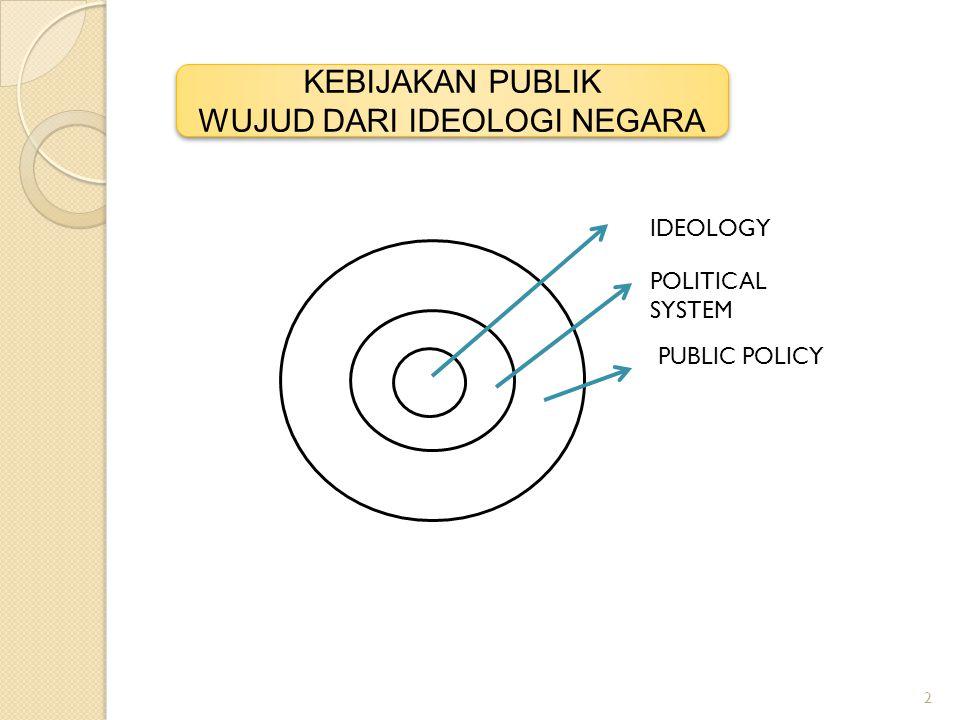 2 KEBIJAKAN PUBLIK WUJUD DARI IDEOLOGI NEGARA KEBIJAKAN PUBLIK WUJUD DARI IDEOLOGI NEGARA IDEOLOGY POLITICAL SYSTEM PUBLIC POLICY