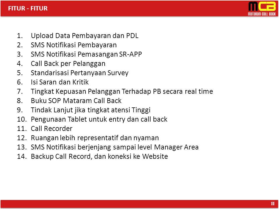 FITUR - FITUR 11 1.Upload Data Pembayaran dan PDL 2.SMS Notifikasi Pembayaran 3.SMS Notifikasi Pemasangan SR-APP 4.Call Back per Pelanggan 5.Standaris