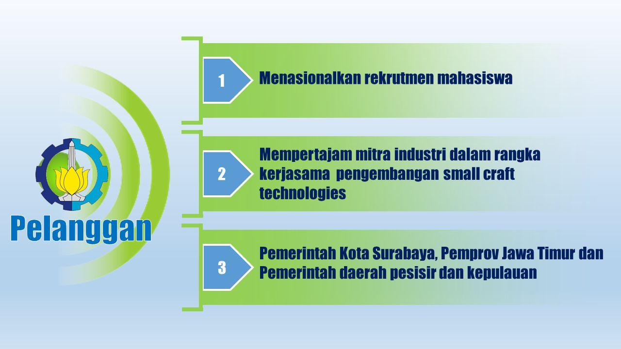 1 Menasionalkan rekrutmen mahasiswa 2 Mempertajam mitra industri dalam rangka kerjasama pengembangan small craft technologies 3 Pemerintah Kota Surabaya, Pemprov Jawa Timur dan Pemerintah daerah pesisir dan kepulauan
