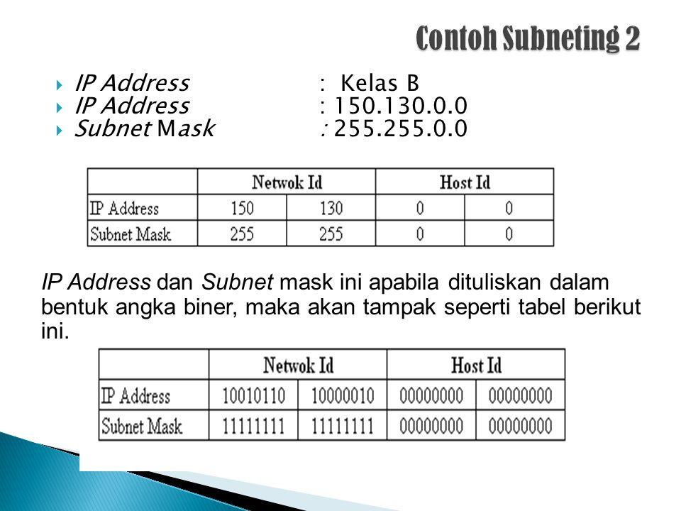  IP Address : Kelas B  IP Address : 150.130.0.0  Subnet Mask: 255.255.0.0 IP Address dan Subnet mask ini apabila dituliskan dalam bentuk angka bine