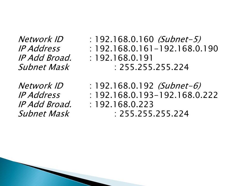 Network ID: 192.168.0.160 (Subnet-5) IP Address: 192.168.0.161-192.168.0.190 IP Add Broad.: 192.168.0.191 Subnet Mask: 255.255.255.224 Network ID: 192