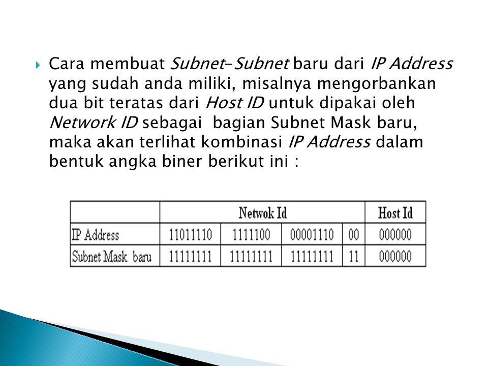  Cara membuat Subnet-Subnet baru dari IP Address yang sudah anda miliki, misalnya mengorbankan dua bit teratas dari Host ID untuk dipakai oleh Networ