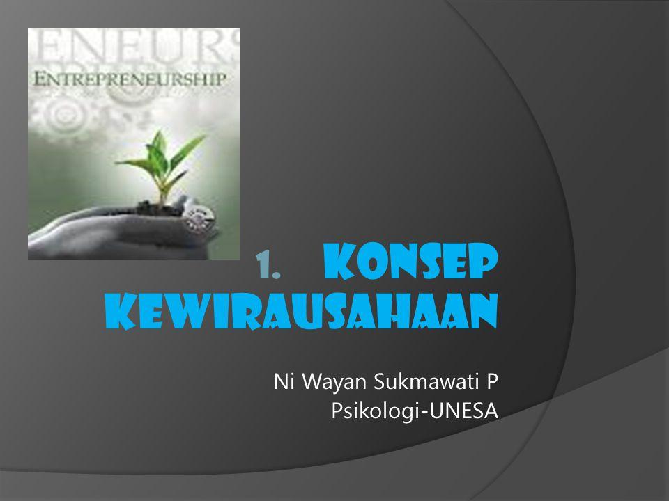 1. KONSEP KEWIRAUSAHAAN Ni Wayan Sukmawati P Psikologi-UNESA