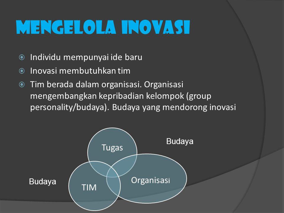 Mengelola inovasi  Individu mempunyai ide baru  Inovasi membutuhkan tim  Tim berada dalam organisasi. Organisasi mengembangkan kepribadian kelompok