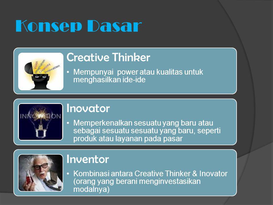 Konsep Dasar Creative Thinker Mempunyai power atau kualitas untuk menghasilkan ide-ide Inovator Memperkenalkan sesuatu yang baru atau sebagai sesuatu
