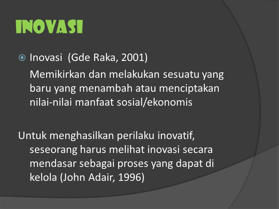 Inovasi  Inovasi (Gde Raka, 2001) Memikirkan dan melakukan sesuatu yang baru yang menambah atau menciptakan nilai-nilai manfaat sosial/ekonomis Untuk