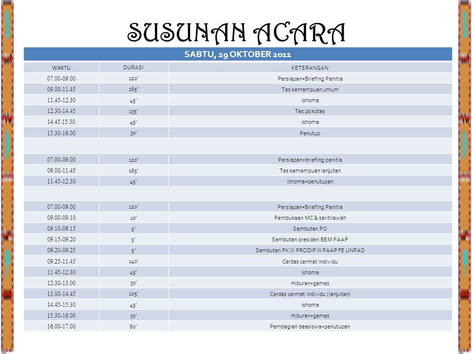 SABTU, 29 OKTOBER 2011 WAKTU DURASI KETERANGAN 07.00-09.00 120' Persiapan+Briefing Panitia 09.00-11.45 165' Tes kemampuan umum 11.45-12.30 45' ishoma