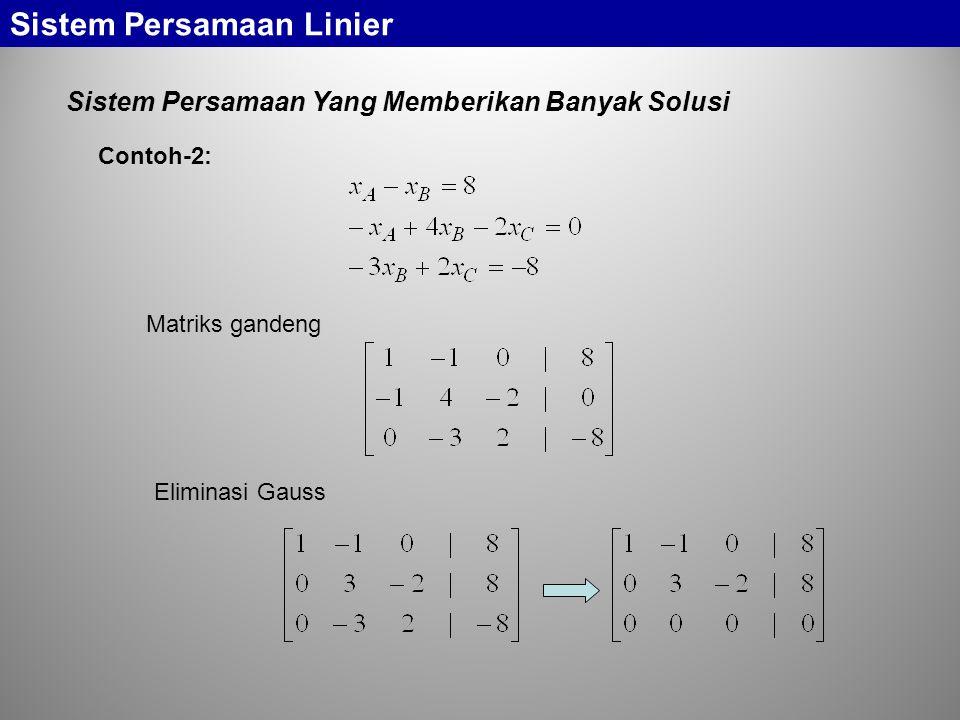 Sistem Persamaan Linier Sistem Persamaan Yang Memberikan Banyak Solusi Matriks gandeng Eliminasi Gauss Contoh-2:
