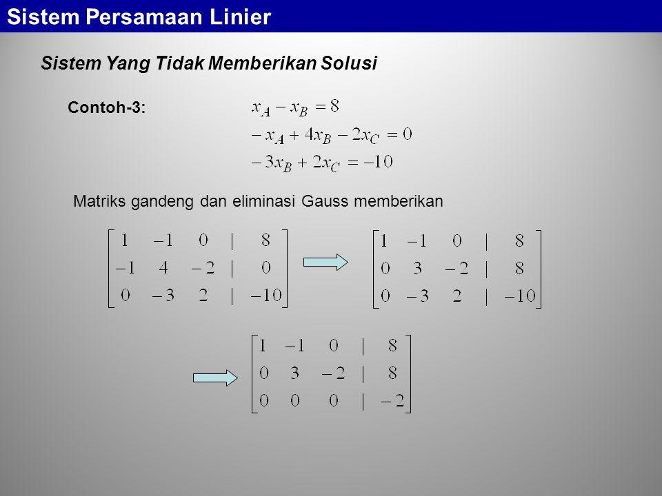 Sistem Yang Tidak Memberikan Solusi Sistem Persamaan Linier Matriks gandeng dan eliminasi Gauss memberikan Contoh-3: