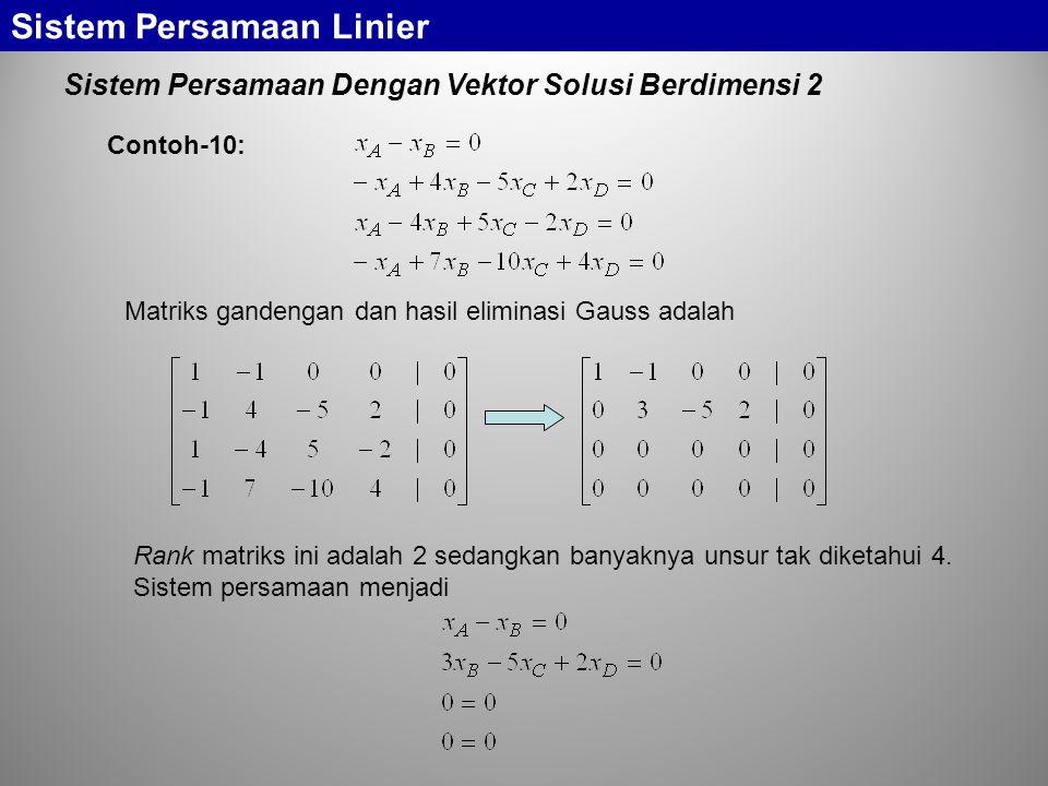 Sistem Persamaan Linier Sistem Persamaan Dengan Vektor Solusi Berdimensi 2 Contoh-10: Matriks gandengan dan hasil eliminasi Gauss adalah Rank matriks