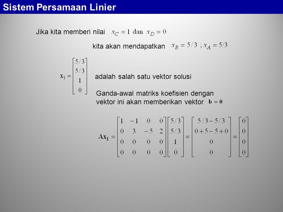 Sistem Persamaan Linier Jika kita memberi nilai kita akan mendapatkan. adalah salah satu vektor solusi Ganda-awal matriks koefisien dengan vektor ini