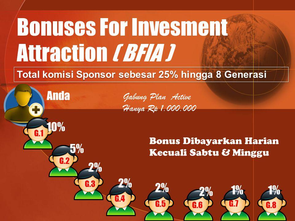 Bonuses For Invesment Attraction ( BFIA ) Total komisi Sponsor sebesar 25% hingga 8 Generasi Anda G.1 10% G.2 5% G.3 2% G.4 2% G.5 2% G.7 1% G.6 2% G.