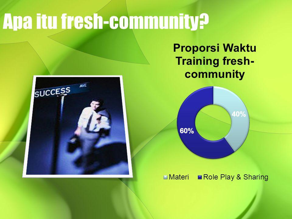 Apa itu fresh-community?