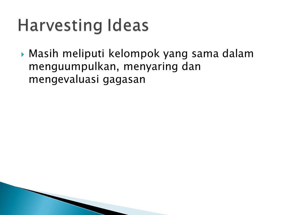  Masih meliputi kelompok yang sama dalam menguumpulkan, menyaring dan mengevaluasi gagasan