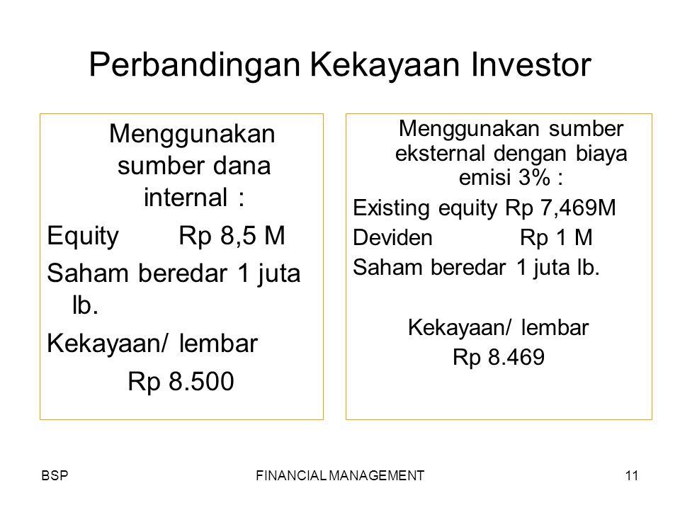 BSPFINANCIAL MANAGEMENT11 Perbandingan Kekayaan Investor Menggunakan sumber dana internal : Equity Rp 8,5 M Saham beredar 1 juta lb.