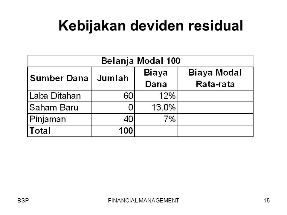 BSPFINANCIAL MANAGEMENT15 Kebijakan deviden residual
