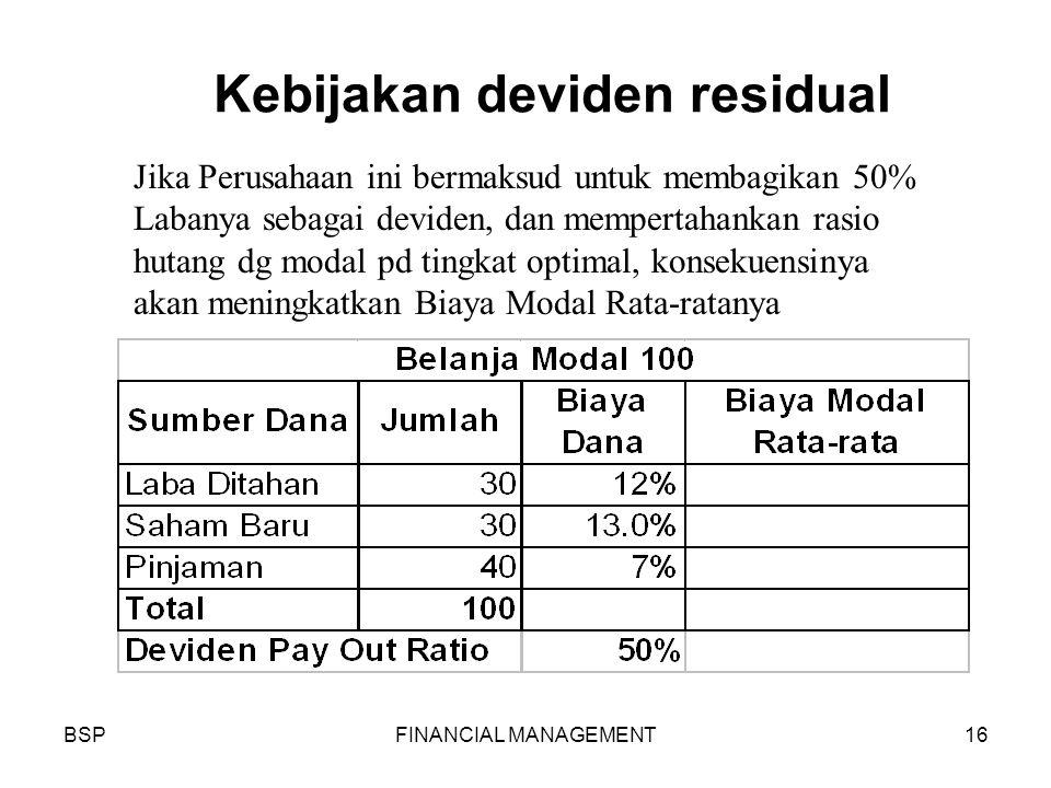 BSPFINANCIAL MANAGEMENT16 Kebijakan deviden residual Jika Perusahaan ini bermaksud untuk membagikan 50% Labanya sebagai deviden, dan mempertahankan rasio hutang dg modal pd tingkat optimal, konsekuensinya akan meningkatkan Biaya Modal Rata-ratanya