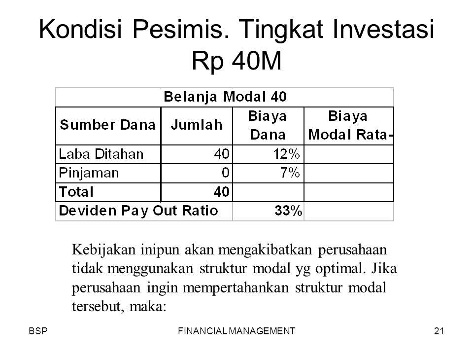 BSPFINANCIAL MANAGEMENT21 Kondisi Pesimis.