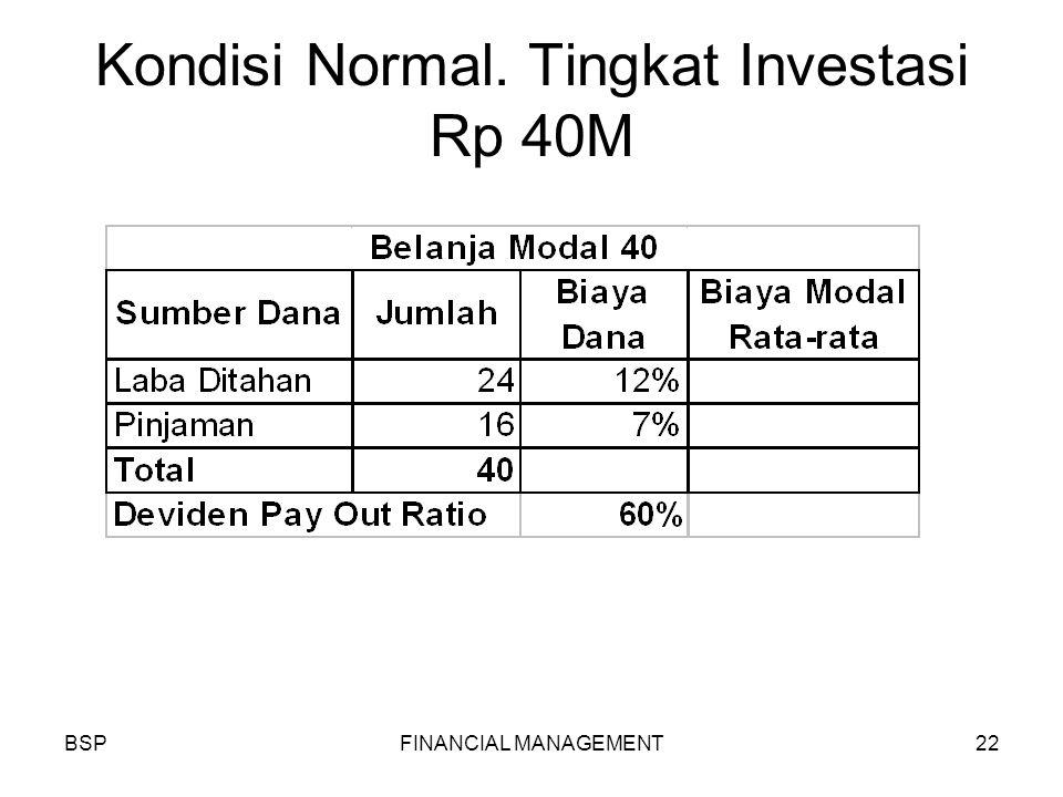 BSPFINANCIAL MANAGEMENT22 Kondisi Normal. Tingkat Investasi Rp 40M