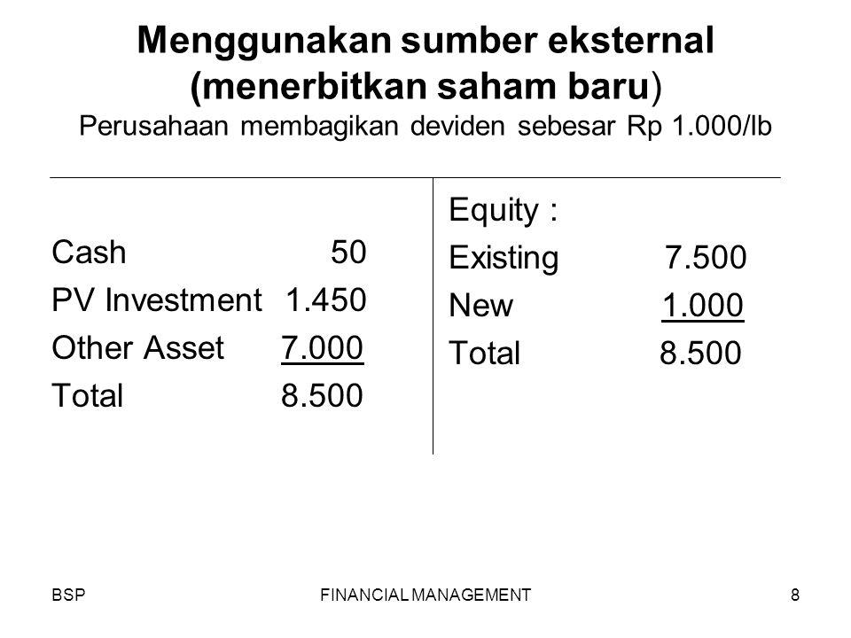 BSPFINANCIAL MANAGEMENT8 Menggunakan sumber eksternal (menerbitkan saham baru) Perusahaan membagikan deviden sebesar Rp 1.000/lb Cash 50 PV Investment 1.450 Other Asset 7.000 Total 8.500 Equity : Existing 7.500 New 1.000 Total 8.500