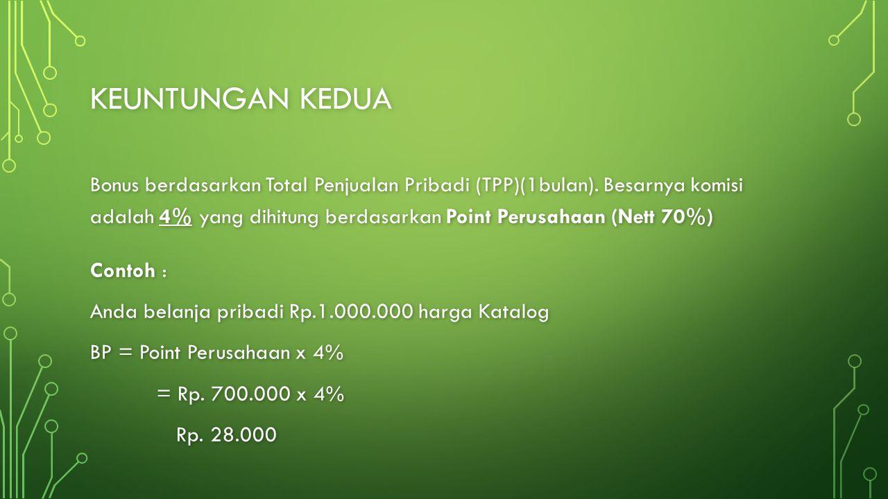 KEUNTUNGAN KEDUA Bonus berdasarkan Total Penjualan Pribadi (TPP)(1bulan).
