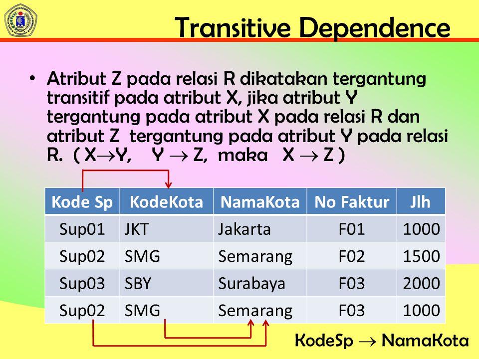 Transitive Dependence Atribut Z pada relasi R dikatakan tergantung transitif pada atribut X, jika atribut Y tergantung pada atribut X pada relasi R dan atribut Z tergantung pada atribut Y pada relasi R.