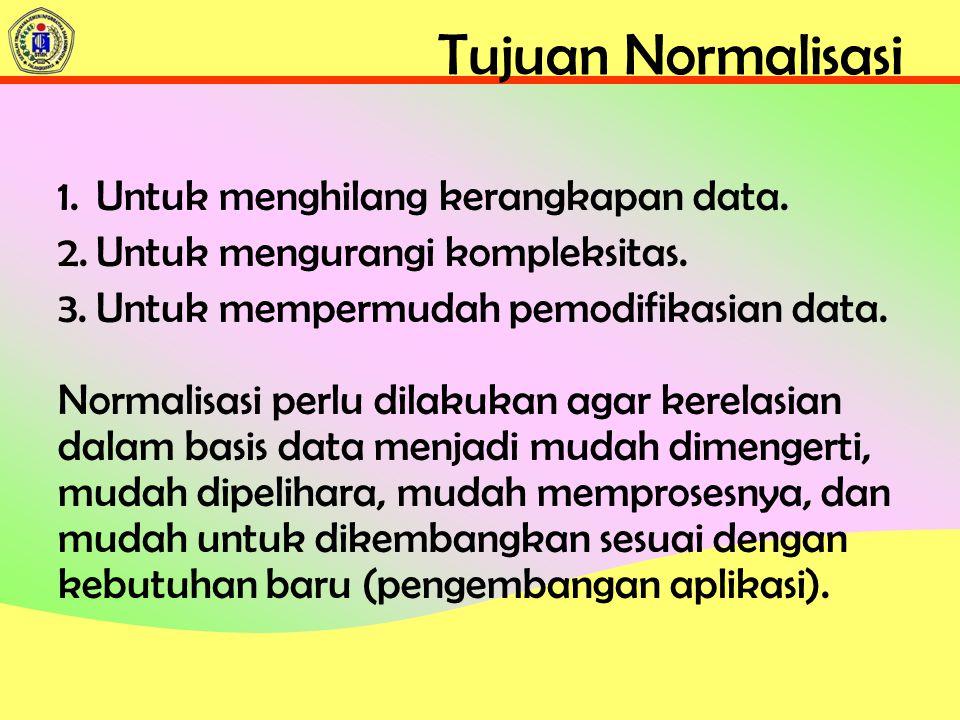 Tujuan Normalisasi 1.Untuk menghilang kerangkapan data.