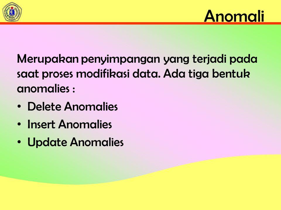 Anomali Merupakan penyimpangan yang terjadi pada saat proses modifikasi data.
