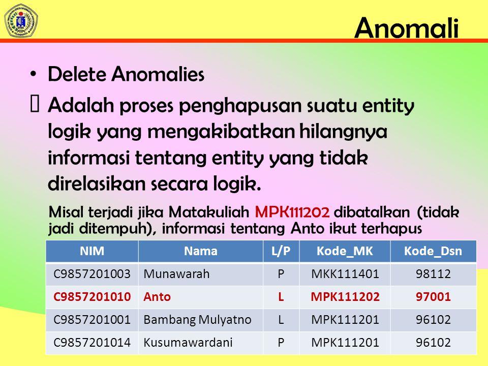 Anomali Delete Anomalies ƒAdalah proses penghapusan suatu entity logik yang mengakibatkan hilangnya informasi tentang entity yang tidak direlasikan secara logik.