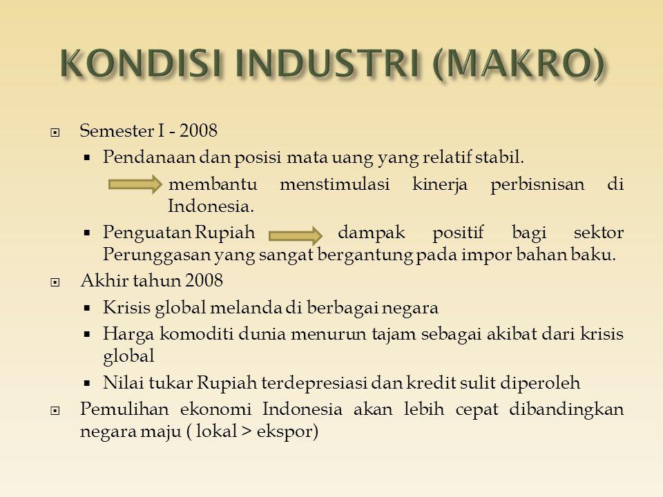  Semester I - 2008  Pendanaan dan posisi mata uang yang relatif stabil. membantu menstimulasi kinerja perbisnisan di Indonesia.  Penguatan Rupiah d
