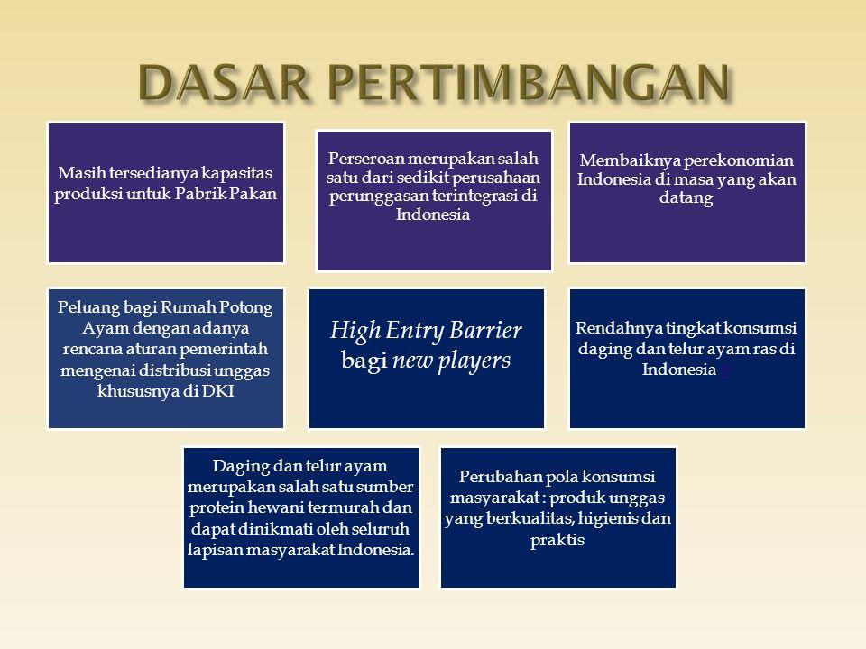 Masih tersedianya kapasitas produksi untuk Pabrik Pakan Perseroan merupakan salah satu dari sedikit perusahaan perunggasan terintegrasi di Indonesia M