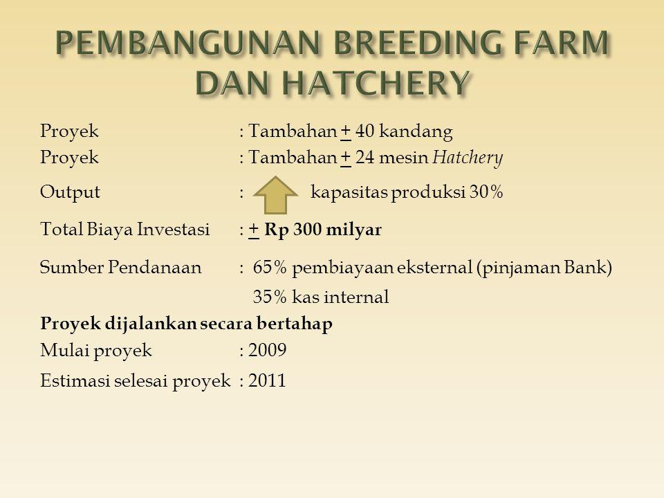 Tujuan: Fasilitas penunjang produksi ayam komersial wilayah Jawa Tengah dan Jawa Timur Lokasi: Mojokerto, Jawa Timur Kapasitas Produksi: 4.000 ekor / jam Total Investasi: + Rp 25 Milyar Estimasi mulai proyek: 2009 Estimasi selesai proyek: 2010