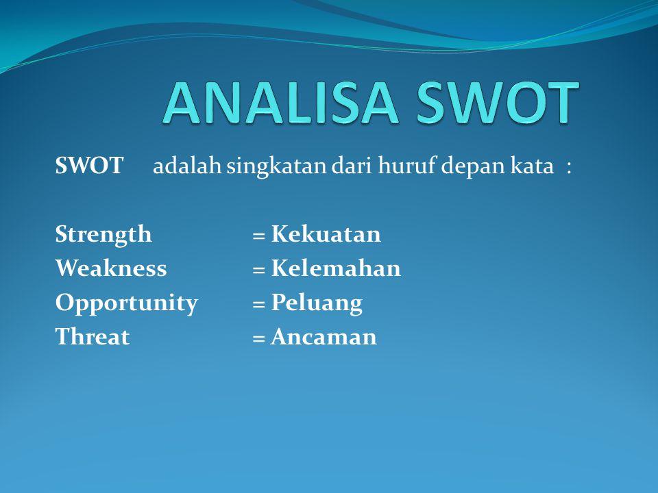 SWOT adalah singkatan dari huruf depan kata : Strength = Kekuatan Weakness = Kelemahan Opportunity = Peluang Threat = Ancaman