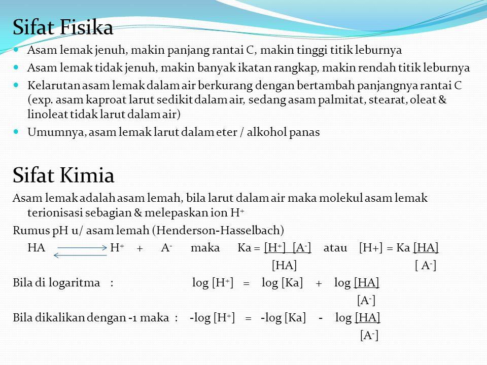 Sifat Fisika Asam lemak jenuh, makin panjang rantai C, makin tinggi titik leburnya Asam lemak tidak jenuh, makin banyak ikatan rangkap, makin rendah titik leburnya Kelarutan asam lemak dalam air berkurang dengan bertambah panjangnya rantai C (exp.