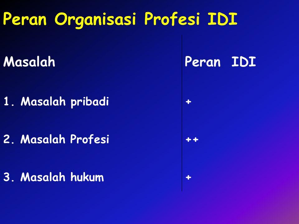 Peran Organisasi Profesi IDI MasalahPeran IDI 1.Masalah pribadi+ 2. Masalah Profesi++ 3. Masalah hukum+