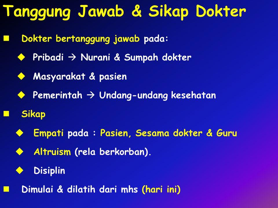 Dokter bertanggung jawab pada:  Pribadi  Nurani & Sumpah dokter  Masyarakat & pasien  Pemerintah  Undang-undang kesehatan Sikap  Empati pada : P