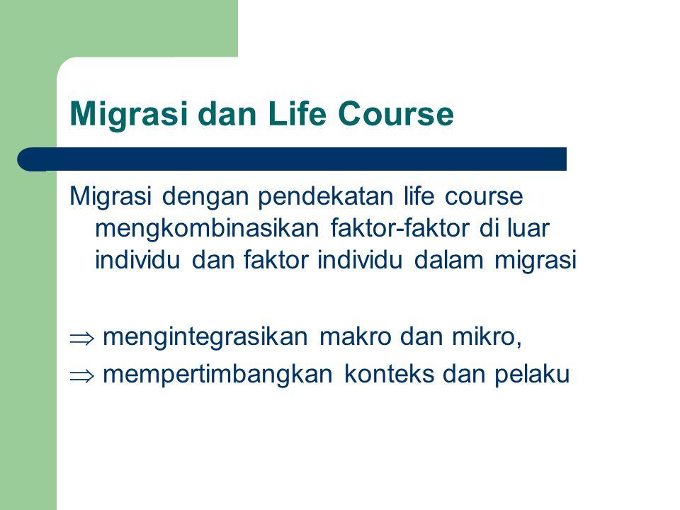 Migrasi dan Life Course Migrasi dengan pendekatan life course mengkombinasikan faktor-faktor di luar individu dan faktor individu dalam migrasi  meng