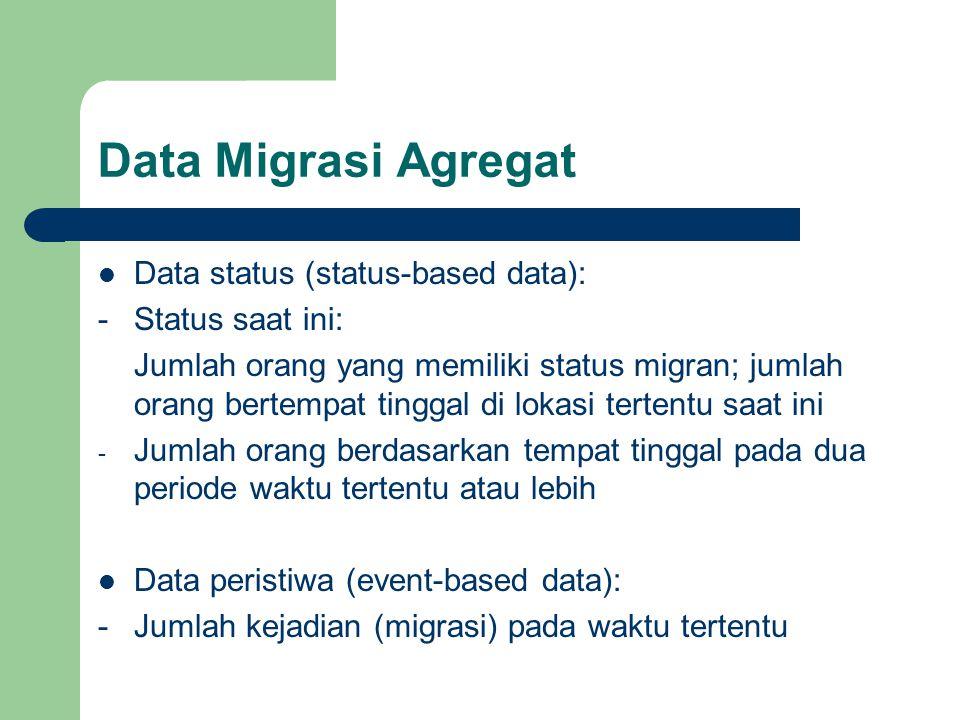 Data Migrasi Agregat Data status (status-based data): -Status saat ini: Jumlah orang yang memiliki status migran; jumlah orang bertempat tinggal di lo