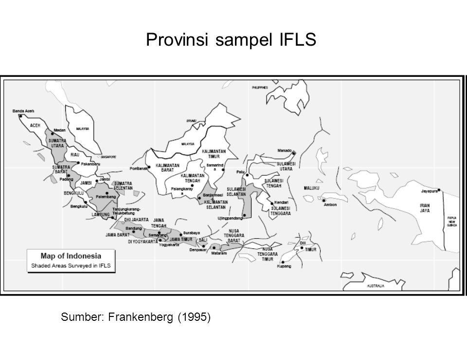 Sumber: Frankenberg (1995) Provinsi sampel IFLS