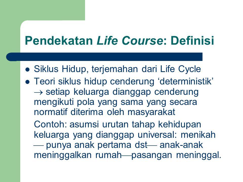 Pendekatan Life Course: Definisi Tahap-tahap dalam kehidupan individu yang membentuk keluarga/rumah tangga beragam dan kompleks; maka pendekatan life course diajukan; Contoh keragaman: - Menikah-bercerai-menikah-punya anak-bercerai - Individu tidak berpasangan dan tidak punya anak - Individu punya anak tanpa pasangan (lahir di luar perkawinan) - Inseminasi (punya anak tanpa pasangan) - Berpasangan (union formation) tapi tidak ingin punya anak