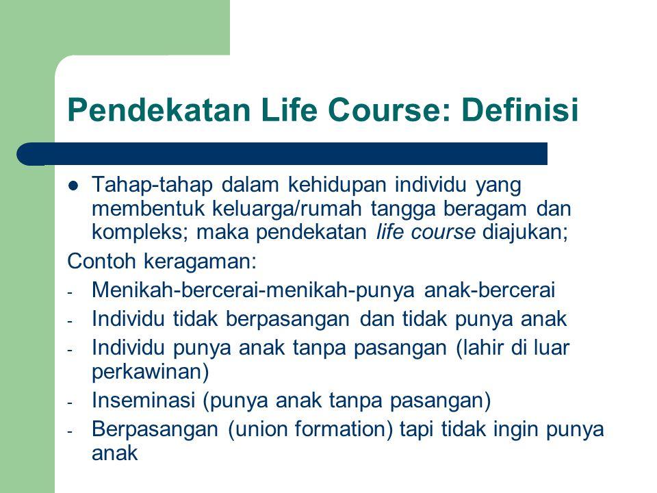 Pendekatan Life Course: Definisi Tujuan: mendeteksi pola, menjelaskan mengapa pola itu terjadi (analisis), dan memprediksi dan memproyeksikan pola tanpa mengasumsikan pola tertentu akan cenderung muncul Walaupun: ada pola regular yang bisa diobservasi, dan ada kecenderungan umum yang bisa dideteksi Contoh: Skedul migrasi berdasarkan umur yang menunjukan kecenderungan umum