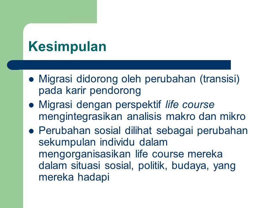 Kesimpulan Migrasi didorong oleh perubahan (transisi) pada karir pendorong Migrasi dengan perspektif life course mengintegrasikan analisis makro dan m